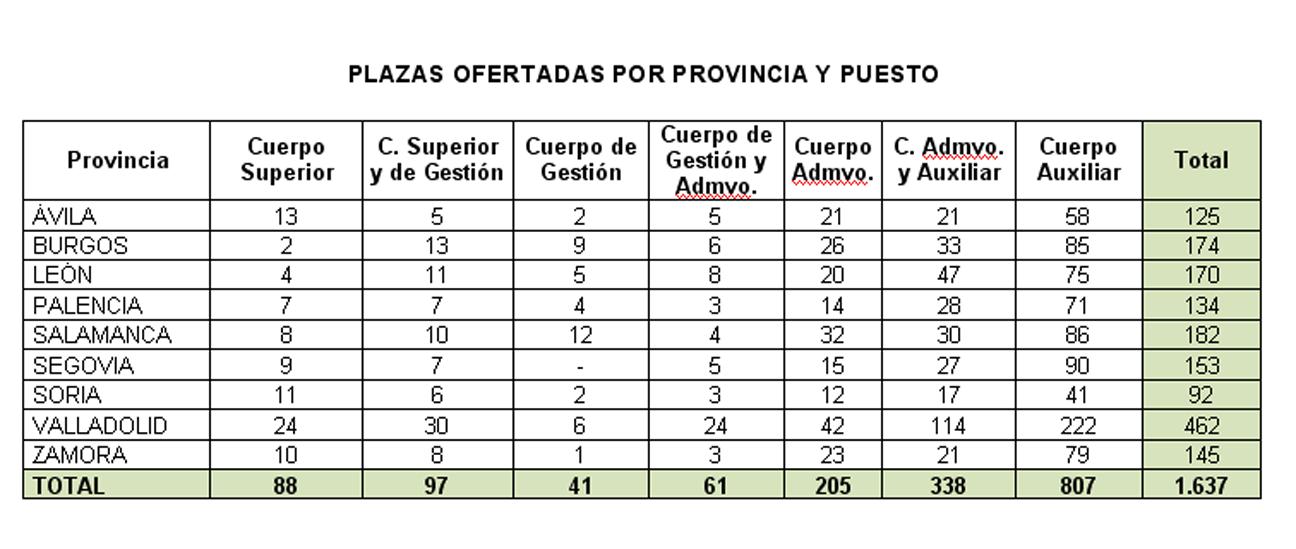 plazas_ofertadas_2014